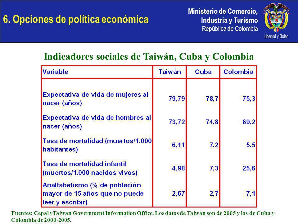 Ministerio de Comercio, Industria y Turismo República de Colombia 6. Opciones de política económica Indicadores sociales de Taiwán, Cuba y Colombia Fu