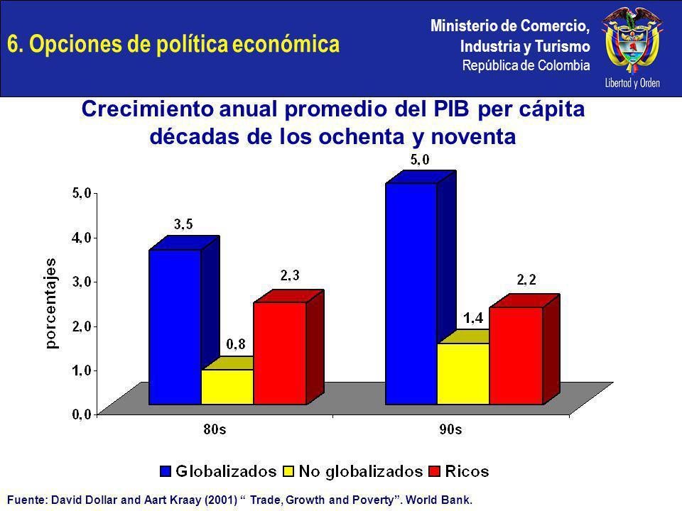 Ministerio de Comercio, Industria y Turismo República de Colombia 6. Opciones de política económica Crecimiento anual promedio del PIB per cápita déca