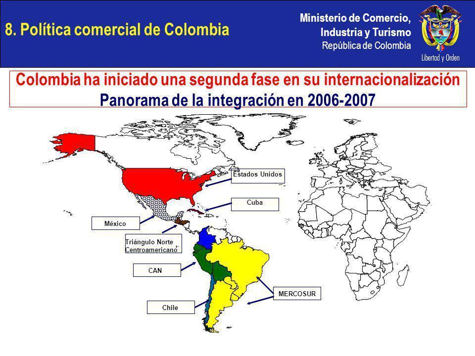 Ministerio de Comercio, Industria y Turismo República de Colombia Colombia ha iniciado una segunda fase en su internacionalización Panorama de la inte