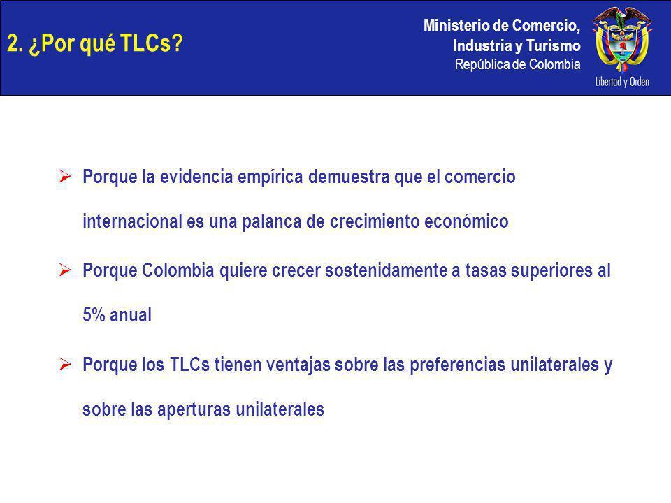 Ministerio de Comercio, Industria y Turismo República de Colombia 2. ¿Por qué TLCs? Porque la evidencia empírica demuestra que el comercio internacion