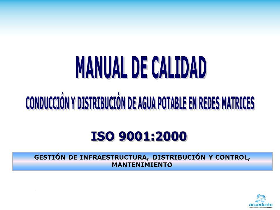 Formato: 3MC050503-01 GESTIÓN DE INFRAESTRUCTURA, DISTRIBUCIÓN Y CONTROL, MANTENIMIENTO
