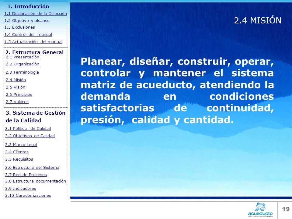 1.2 Objetivo y alcance 1.4 Control del manual 3.