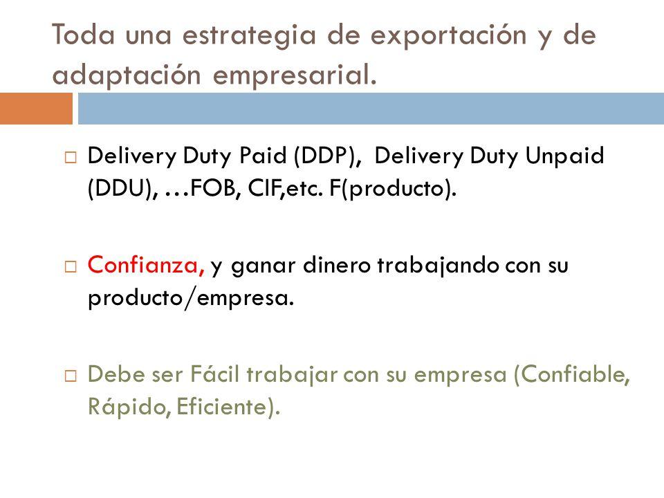 Toda una estrategia de exportación y de adaptación empresarial. Delivery Duty Paid (DDP), Delivery Duty Unpaid (DDU), …FOB, CIF,etc. F(producto). Conf