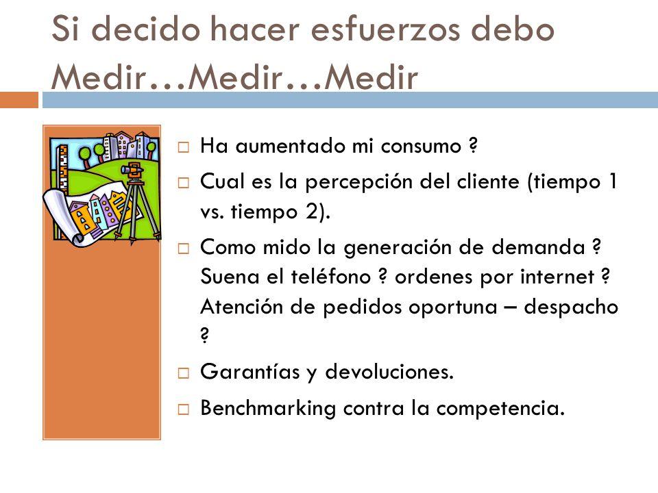 Si decido hacer esfuerzos debo Medir…Medir…Medir Ha aumentado mi consumo ? Cual es la percepción del cliente (tiempo 1 vs. tiempo 2). Como mido la gen
