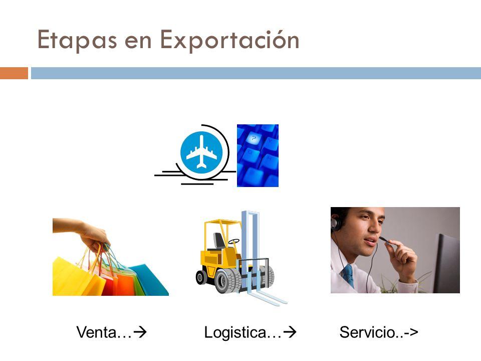 Etapas en Exportación Venta… Servicio..-> Logistica…