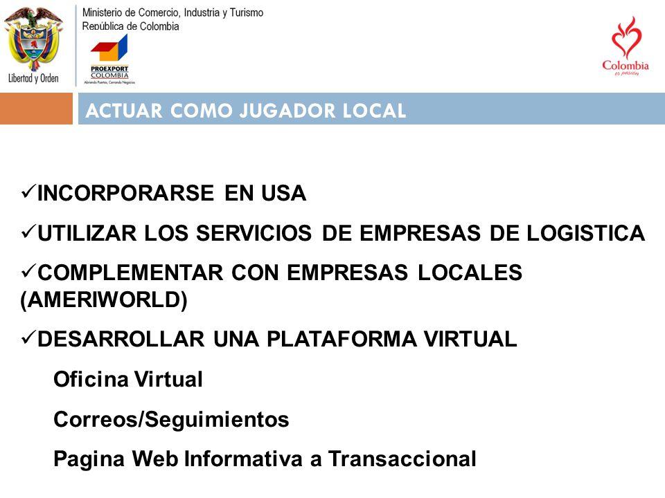ACTUAR COMO JUGADOR LOCAL INCORPORARSE EN USA UTILIZAR LOS SERVICIOS DE EMPRESAS DE LOGISTICA COMPLEMENTAR CON EMPRESAS LOCALES (AMERIWORLD) DESARROLL
