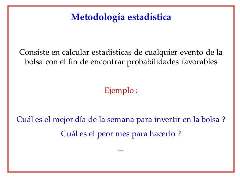 Metodología estadística Consiste en calcular estadísticas de cualquier evento de la bolsa con el fin de encontrar probabilidades favorables Ejemplo :