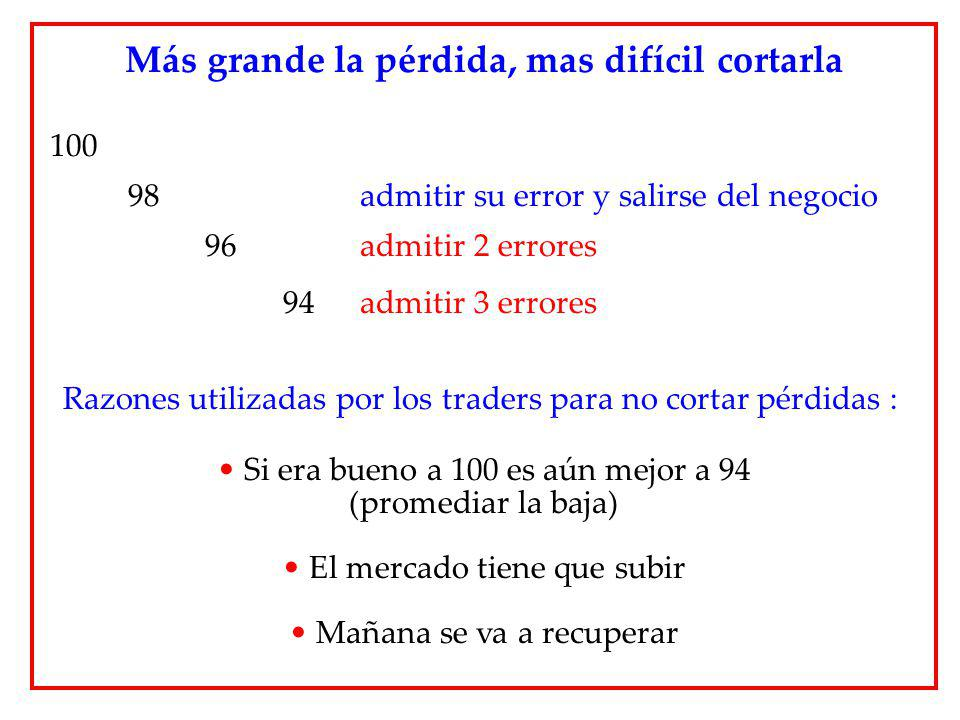 100 98admitir su error y salirse del negocio 96admitir 2 errores 94admitir 3 errores Razones utilizadas por los traders para no cortar pérdidas : Si e