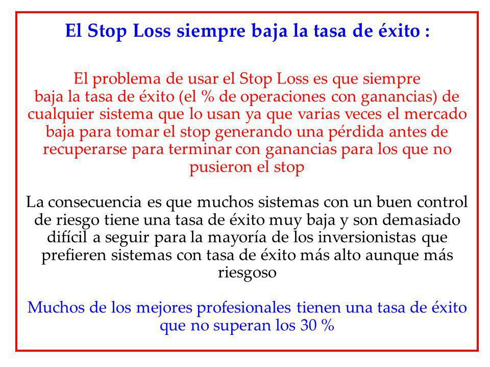 El Stop Loss siempre baja la tasa de éxito : El problema de usar el Stop Loss es que siempre baja la tasa de éxito (el % de operaciones con ganancias)