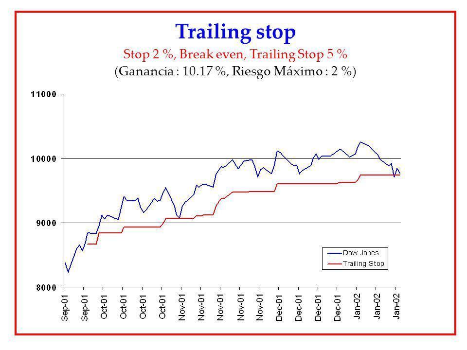 Trailing stop Stop 2 %, Break even, Trailing Stop 5 % (Ganancia : 10.17 %, Riesgo Máximo : 2 %)
