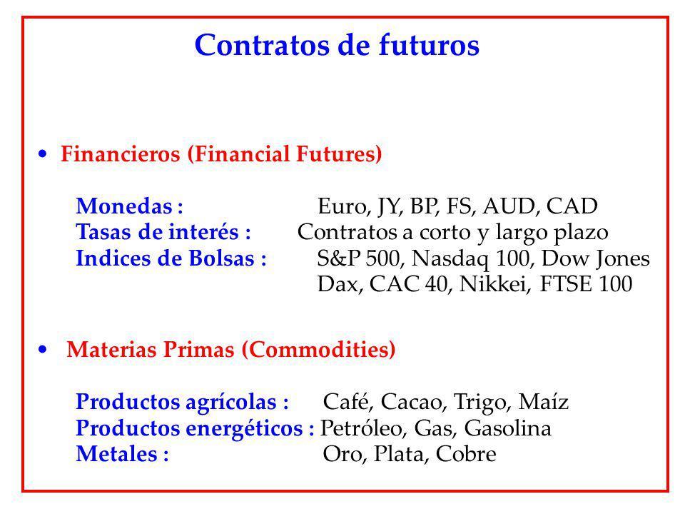 Financieros (Financial Futures) Monedas : Euro, JY, BP, FS, AUD, CAD Tasas de interés : Contratos a corto y largo plazo Indices de Bolsas : S&P 500, N