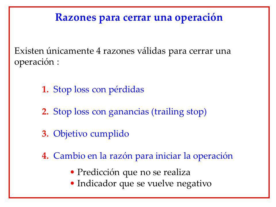 Existen únicamente 4 razones válidas para cerrar una operación : 1. Stop loss con pérdidas 2. Stop loss con ganancias (trailing stop) 3. Objetivo cump