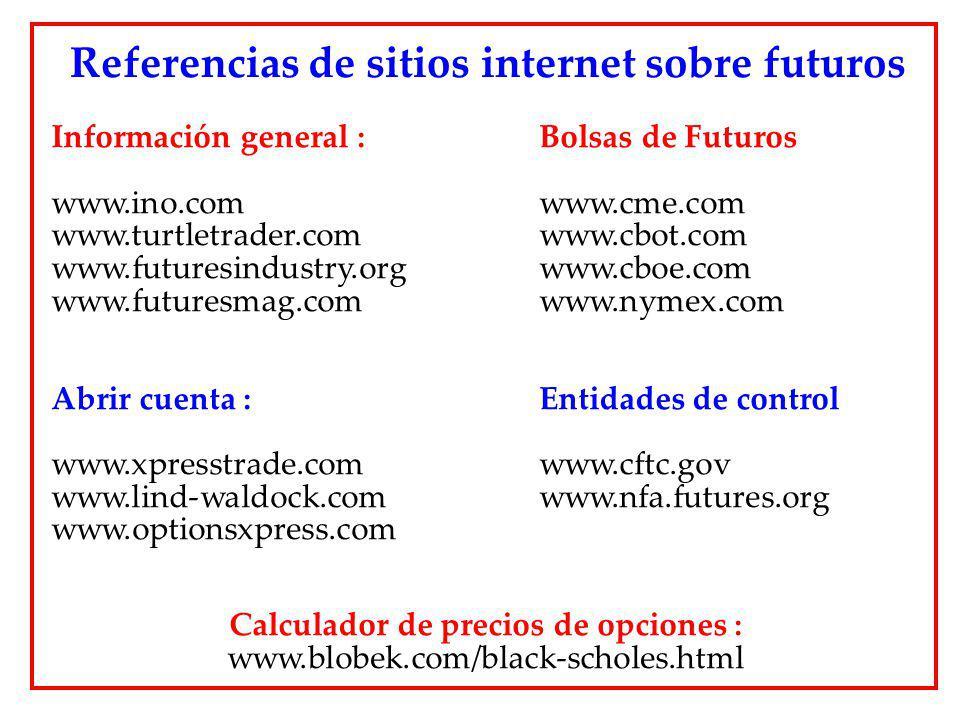 Información general : Bolsas de Futuros www.ino.com www.cme.com www.turtletrader.com www.cbot.com www.futuresindustry.org www.cboe.com www.futuresmag.