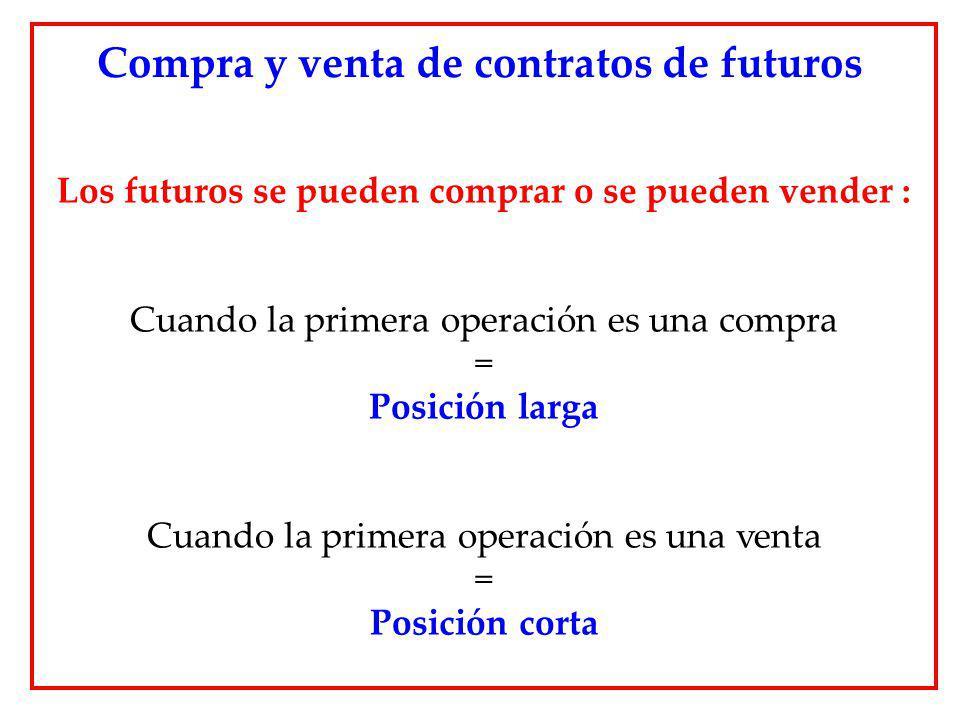 Los futuros se pueden comprar o se pueden vender : Cuando la primera operación es una compra = Posición larga Cuando la primera operación es una venta
