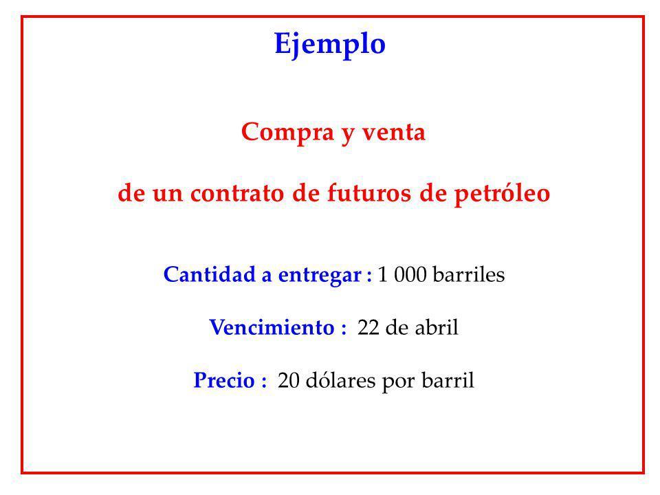 Compra y venta de un contrato de futuros de petróleo Cantidad a entregar : 1 000 barriles Vencimiento : 22 de abril Precio : 20 dólares por barril Eje