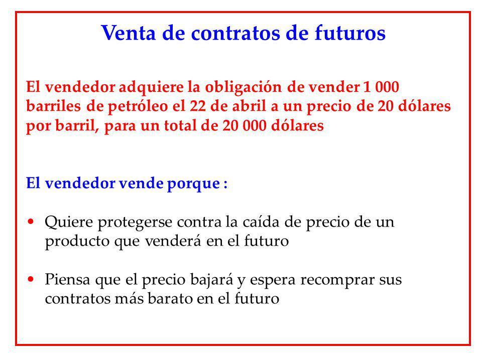 Venta de contratos de futuros El vendedor adquiere la obligación de vender 1 000 barriles de petróleo el 22 de abril a un precio de 20 dólares por bar