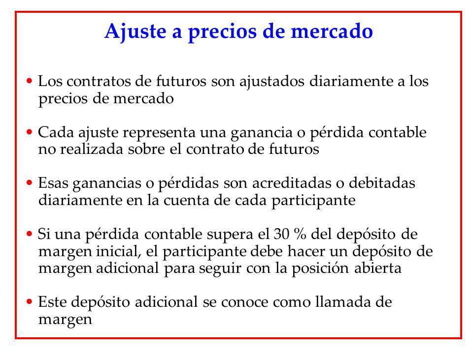 Los contratos de futuros son ajustados diariamente a los precios de mercado Cada ajuste representa una ganancia o pérdida contable no realizada sobre