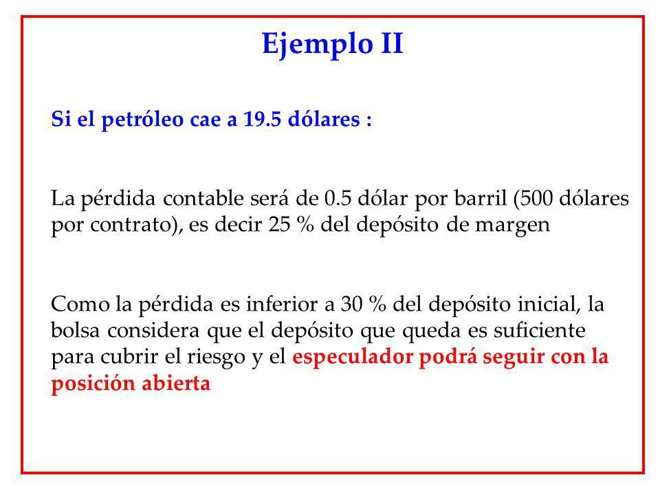 Si el petróleo cae a 19.5 dólares : La pérdida contable será de 0.5 dólar por barril (500 dólares por contrato), es decir 25 % del depósito de margen