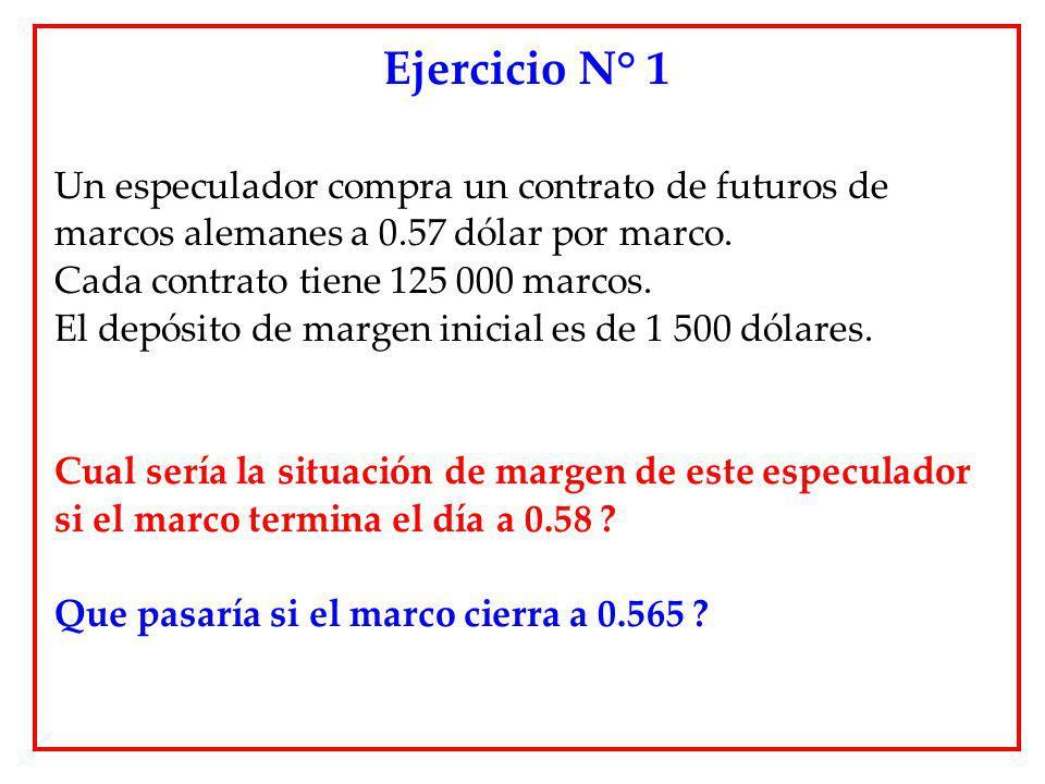 Un especulador compra un contrato de futuros de marcos alemanes a 0.57 dólar por marco. Cada contrato tiene 125 000 marcos. El depósito de margen inic