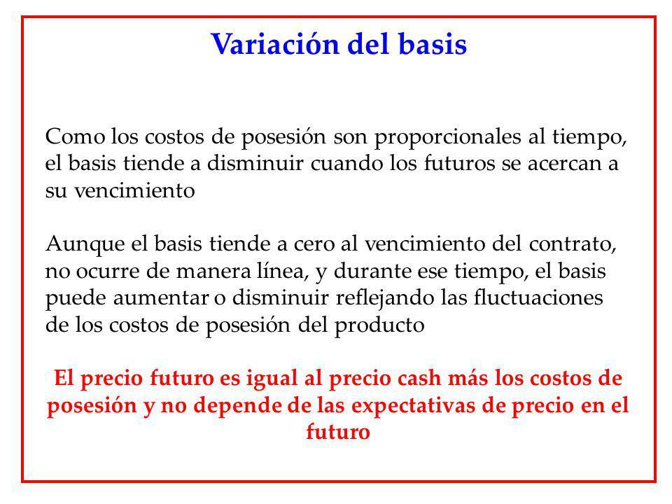 Como los costos de posesión son proporcionales al tiempo, el basis tiende a disminuir cuando los futuros se acercan a su vencimiento Aunque el basis t