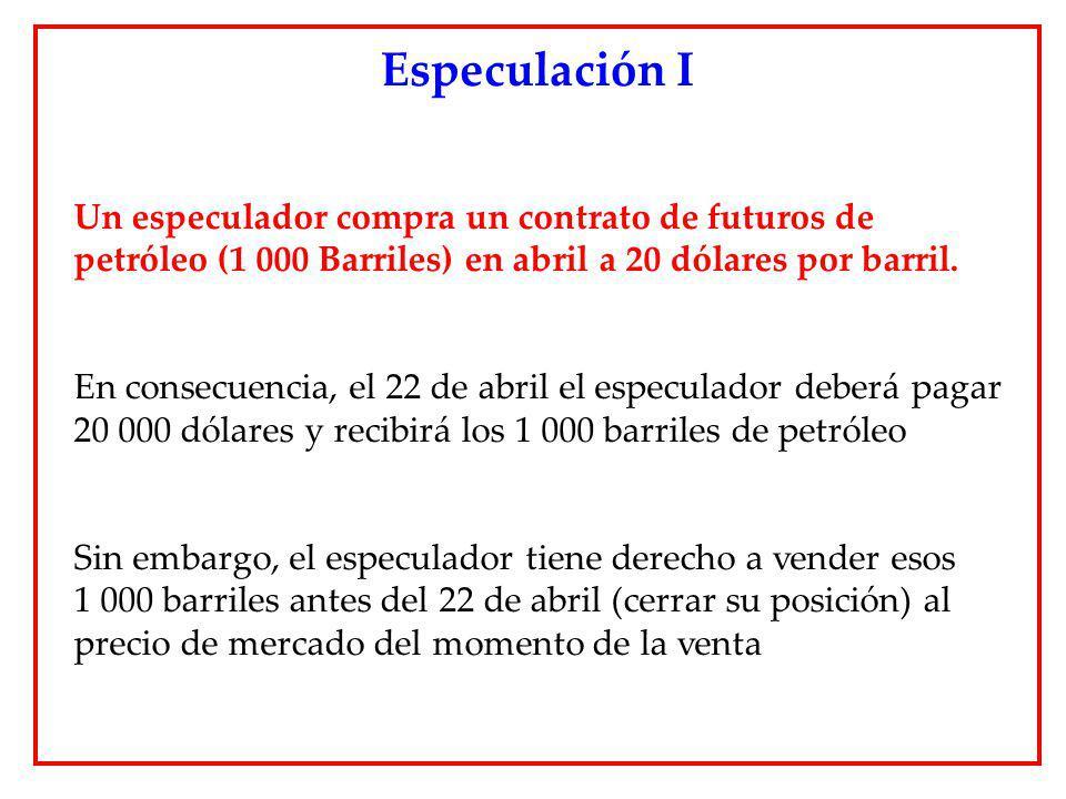 Un especulador compra un contrato de futuros de petróleo (1 000 Barriles) en abril a 20 dólares por barril. En consecuencia, el 22 de abril el especul