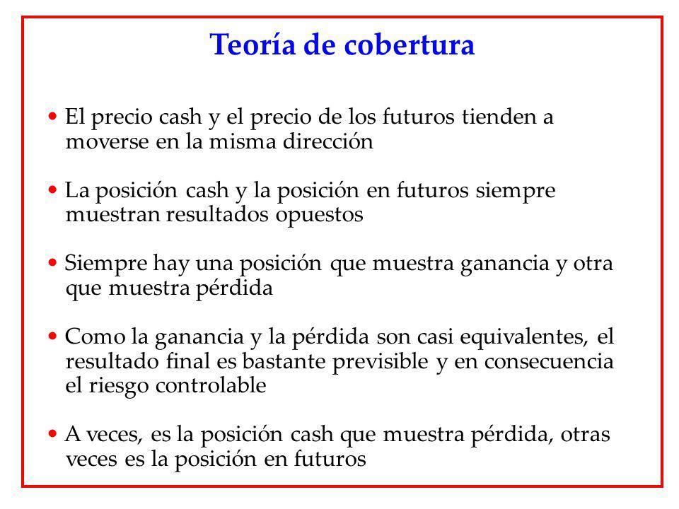 El precio cash y el precio de los futuros tienden a moverse en la misma dirección La posición cash y la posición en futuros siempre muestran resultado