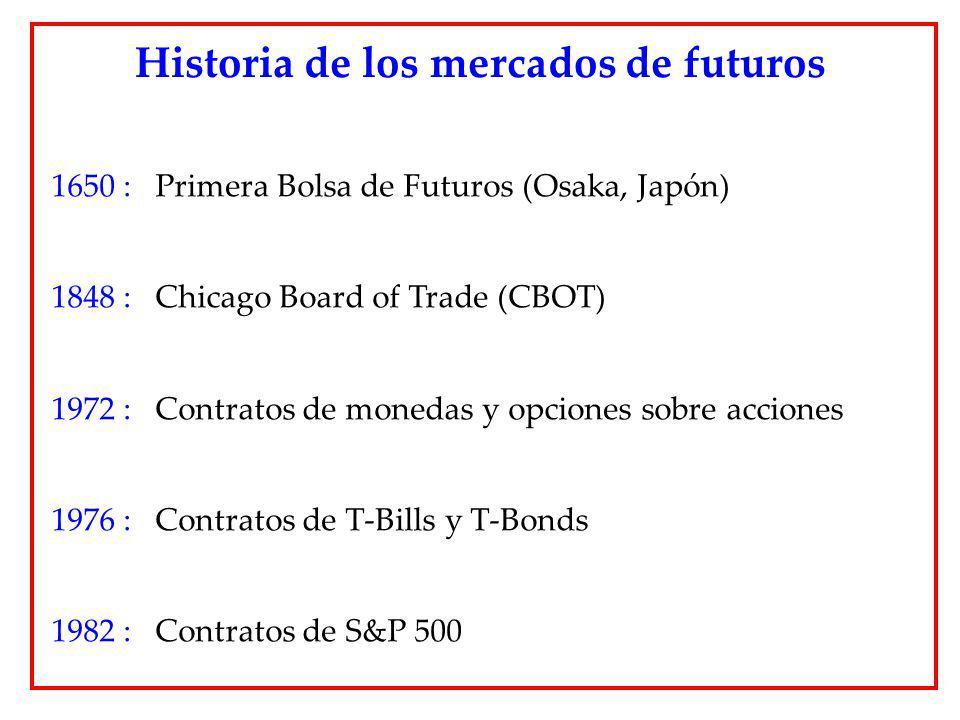 Historia de los mercados de futuros 1650 : Primera Bolsa de Futuros (Osaka, Japón) 1848 : Chicago Board of Trade (CBOT) 1972 : Contratos de monedas y