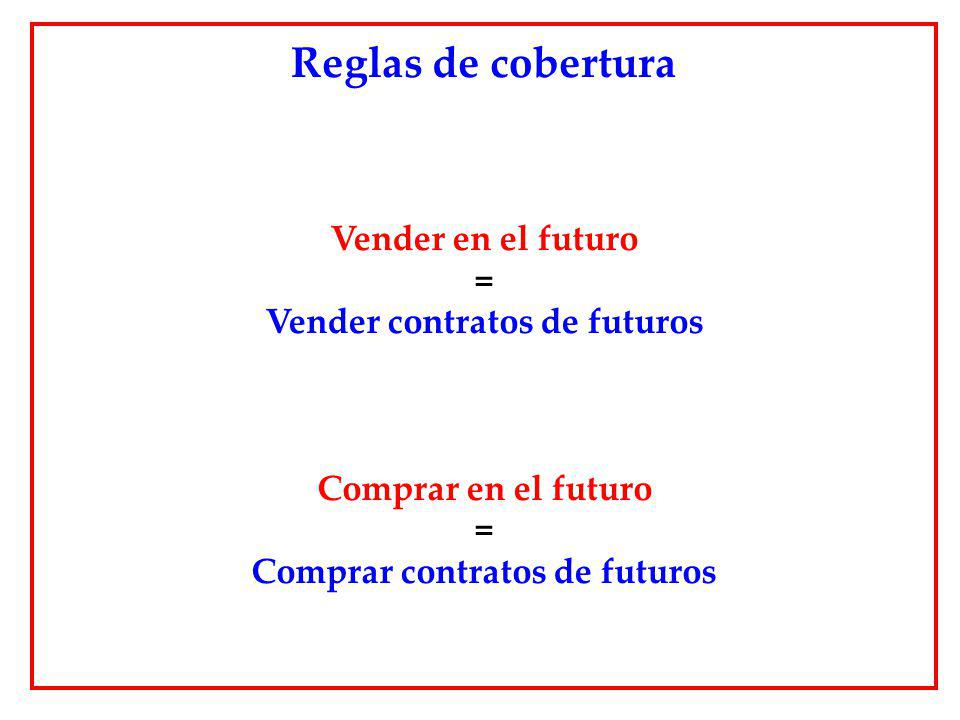 Vender en el futuro = Vender contratos de futuros Comprar en el futuro = Comprar contratos de futuros Reglas de cobertura