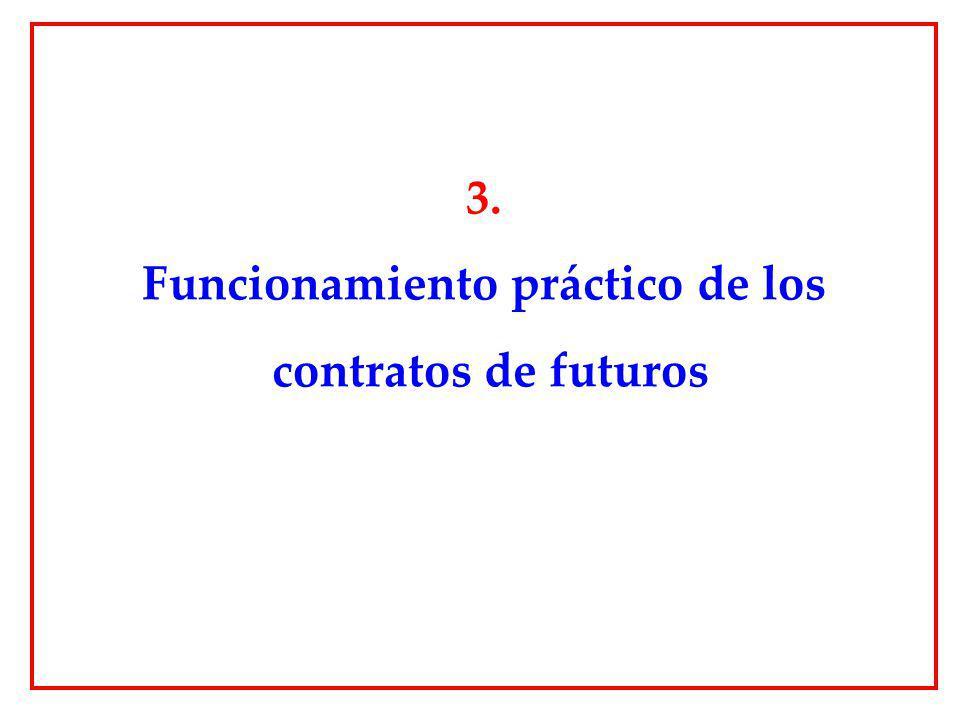 3. Funcionamiento práctico de los contratos de futuros