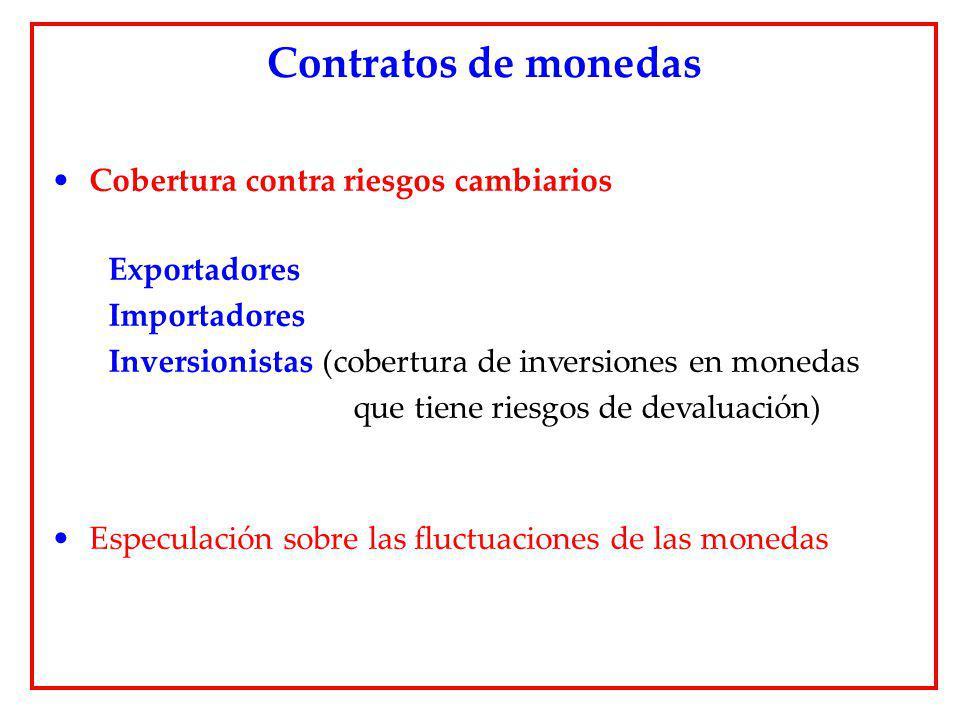 Cobertura contra riesgos cambiarios Exportadores Importadores Inversionistas (cobertura de inversiones en monedas que tiene riesgos de devaluación) Es