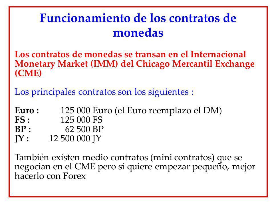 Los contratos de monedas se transan en el Internacional Monetary Market (IMM) del Chicago Mercantil Exchange (CME) Los principales contratos son los s