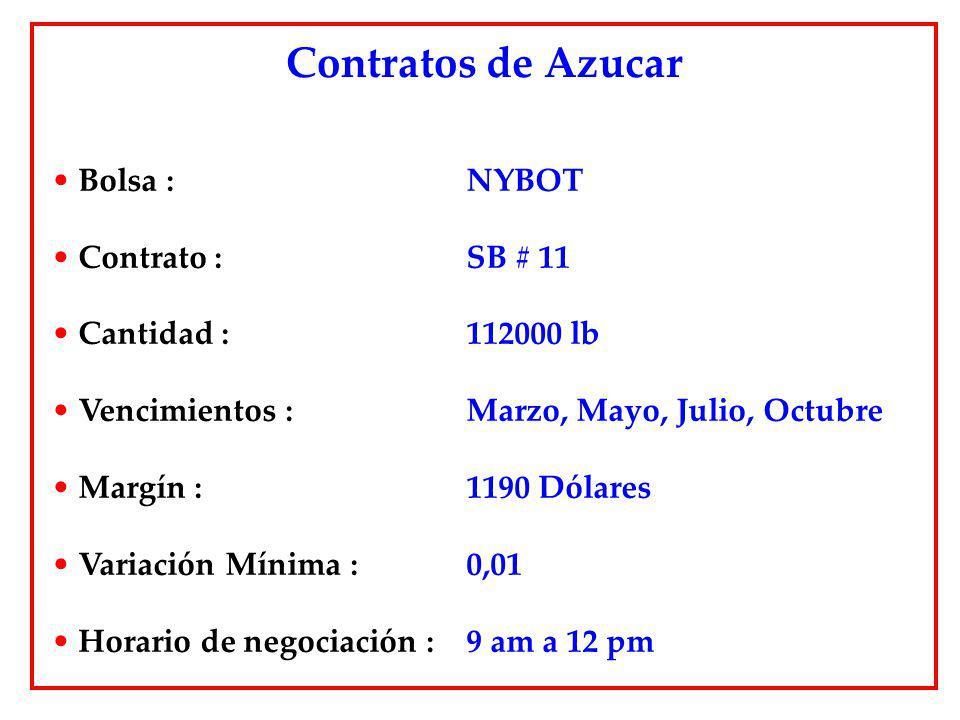 Bolsa : NYBOT Contrato : SB # 11 Cantidad : 112000 lb Vencimientos : Marzo, Mayo, Julio, Octubre Margín : 1190 Dólares Variación Mínima : 0,01 Horario