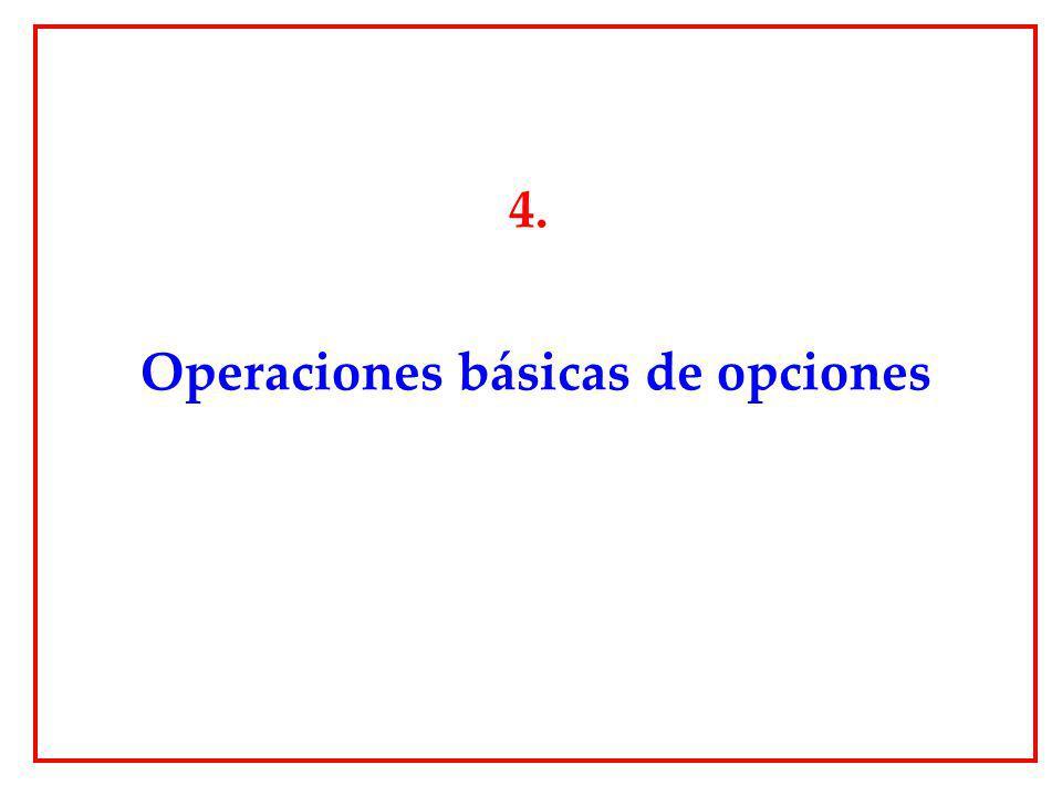 4. Operaciones básicas de opciones