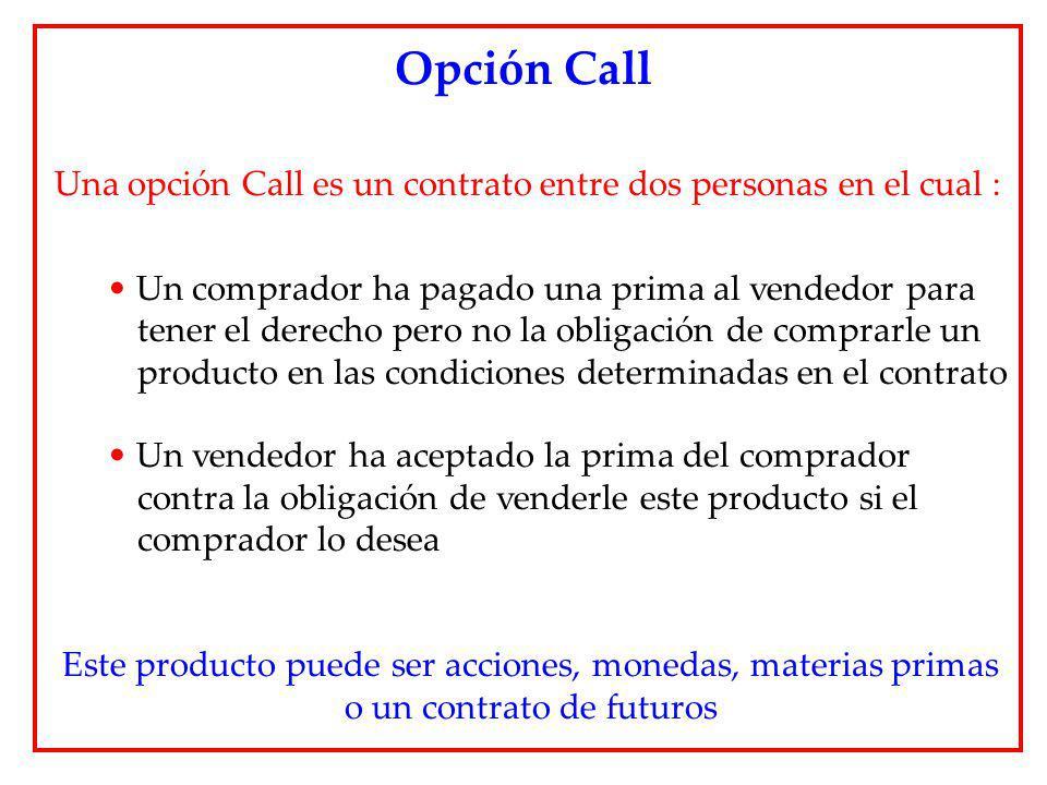 Opción Call Una opción Call es un contrato entre dos personas en el cual : Un comprador ha pagado una prima al vendedor para tener el derecho pero no