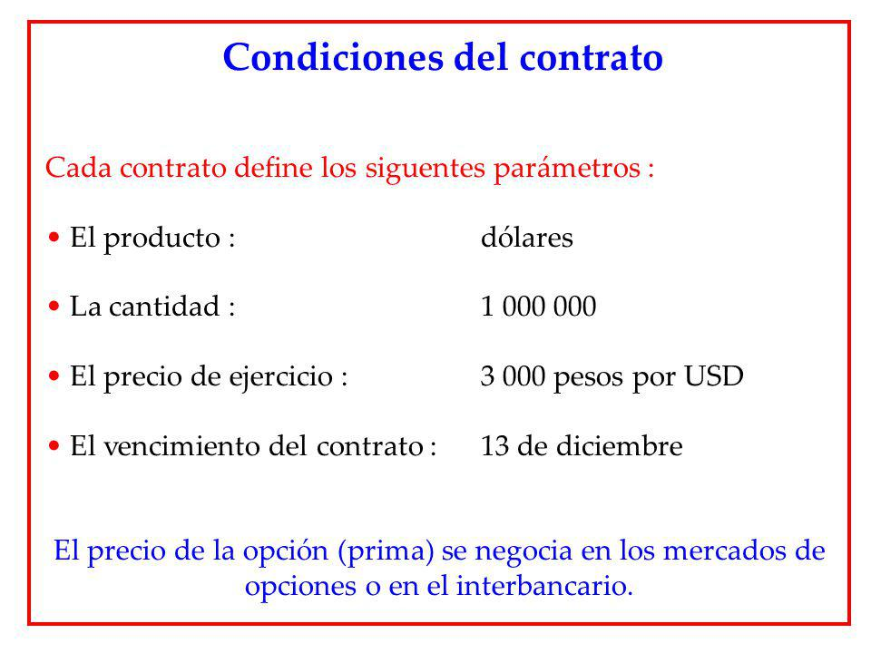Cada contrato define los siguentes parámetros : El producto :dólares La cantidad :1 000 000 El precio de ejercicio :3 000 pesos por USD El vencimiento