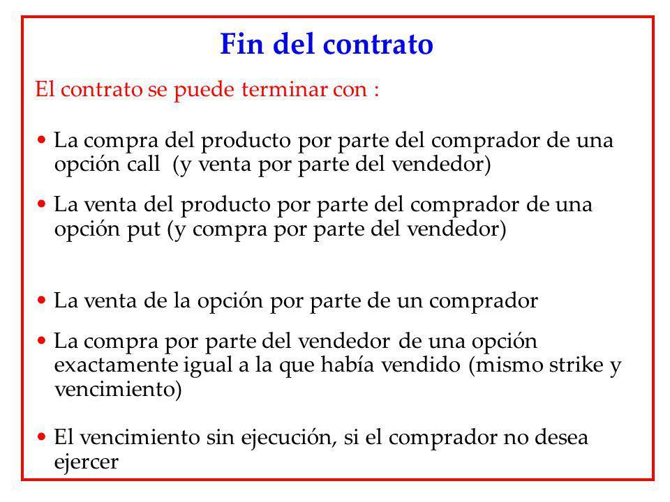 El contrato se puede terminar con : La compra del producto por parte del comprador de una opción call (y venta por parte del vendedor) La venta del pr