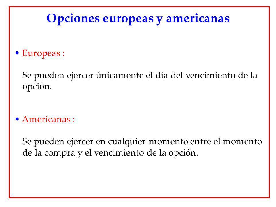 Europeas : Se pueden ejercer únicamente el día del vencimiento de la opción. Americanas : Se pueden ejercer en cualquier momento entre el momento de l