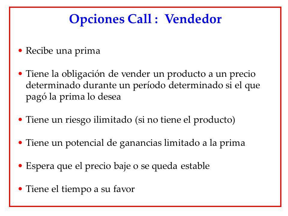 Recibe una prima Tiene la obligación de vender un producto a un precio determinado durante un período determinado si el que pagó la prima lo desea Tie