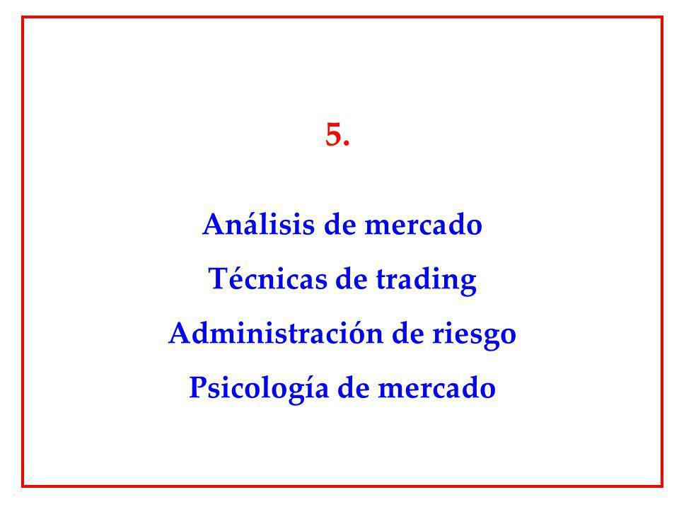 5. Análisis de mercado Técnicas de trading Administración de riesgo Psicología de mercado