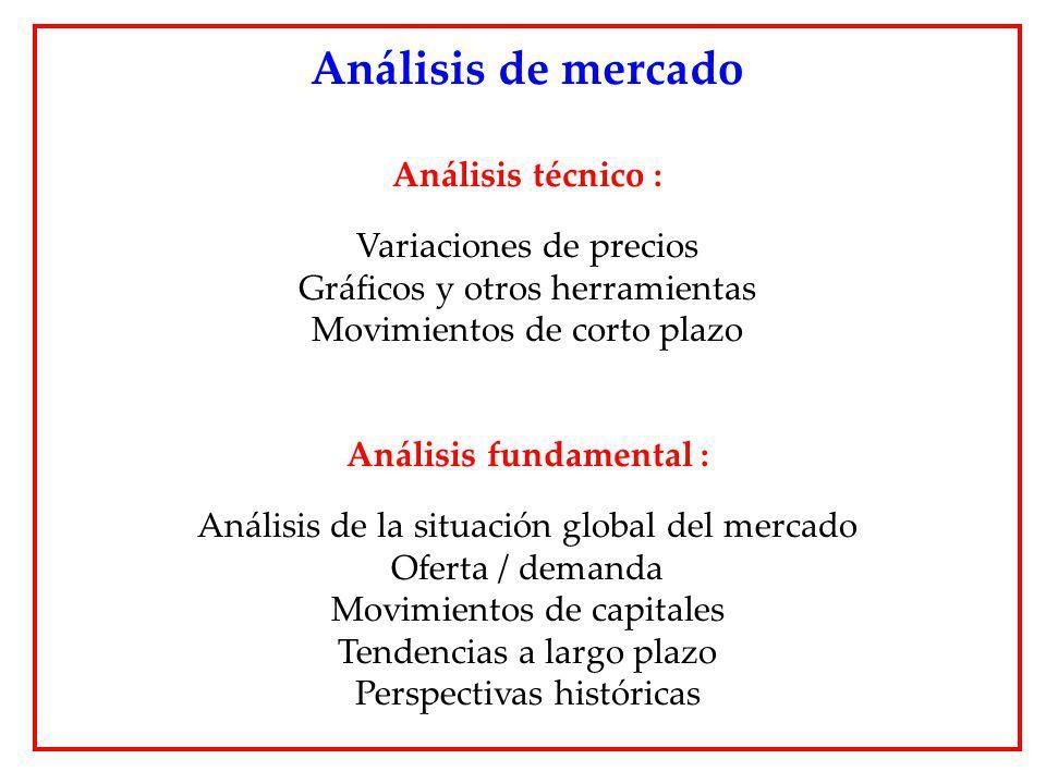 Análisis de mercado Análisis técnico : Variaciones de precios Gráficos y otros herramientas Movimientos de corto plazo Análisis fundamental : Análisis