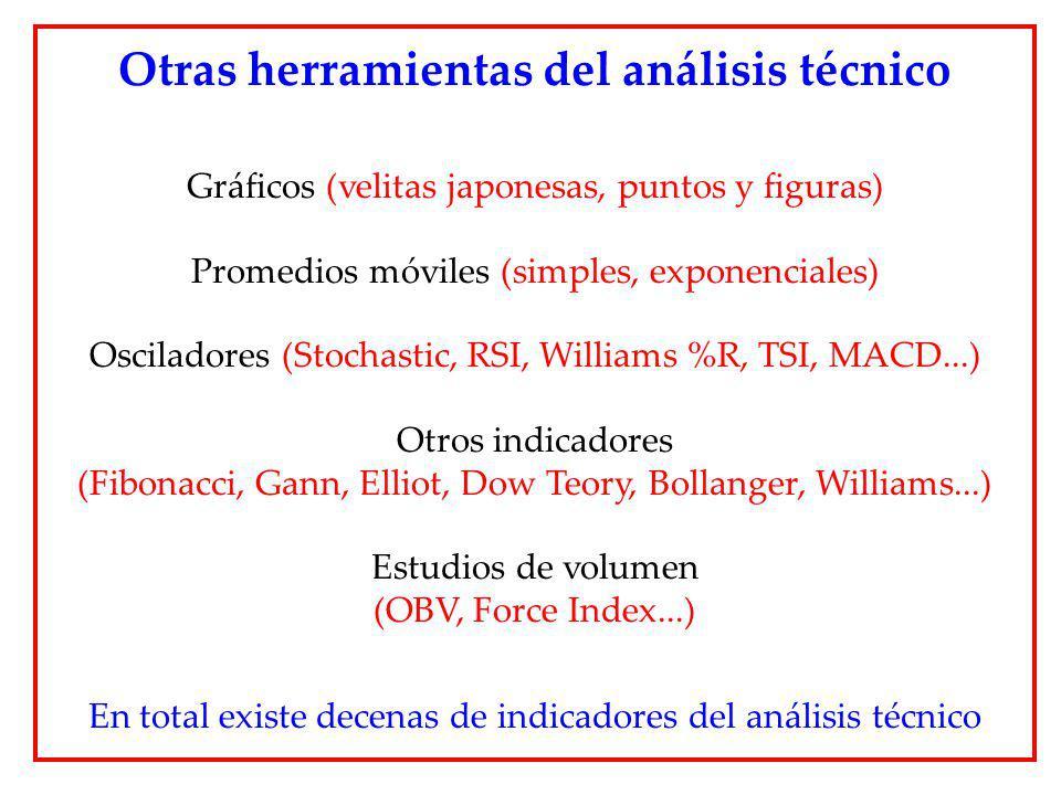 Gráficos (velitas japonesas, puntos y figuras) Promedios móviles (simples, exponenciales) Osciladores (Stochastic, RSI, Williams %R, TSI, MACD...) Otr