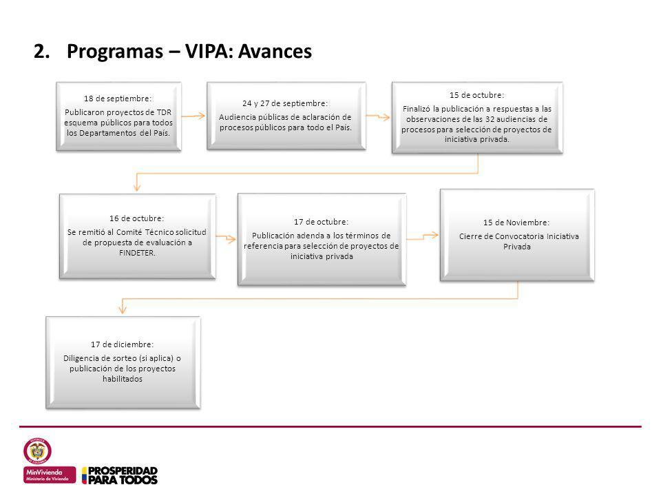 18 de septiembre: Publicaron proyectos de TDR esquema públicos para todos los Departamentos del País. 24 y 27 de septiembre: Audiencia públicas de acl