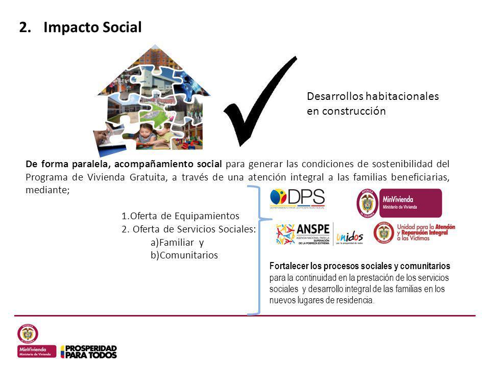 De forma paralela, acompañamiento social para generar las condiciones de sostenibilidad del Programa de Vivienda Gratuita, a través de una atención in