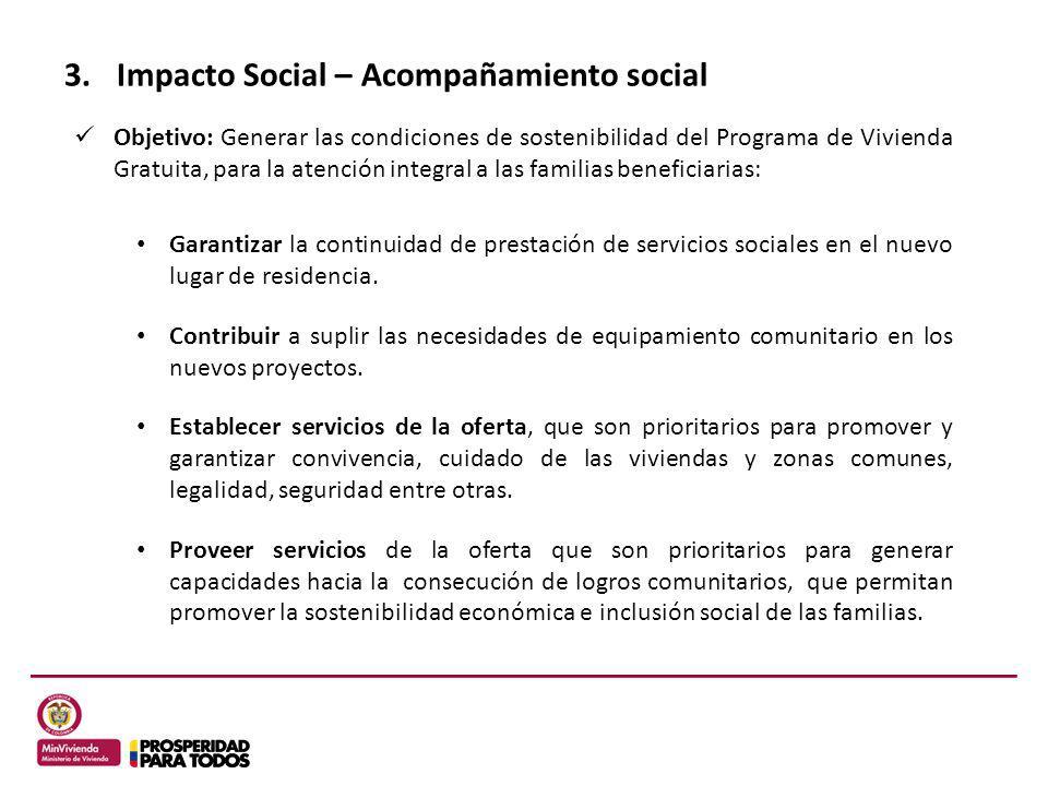 Objetivo: Generar las condiciones de sostenibilidad del Programa de Vivienda Gratuita, para la atención integral a las familias beneficiarias: Garanti