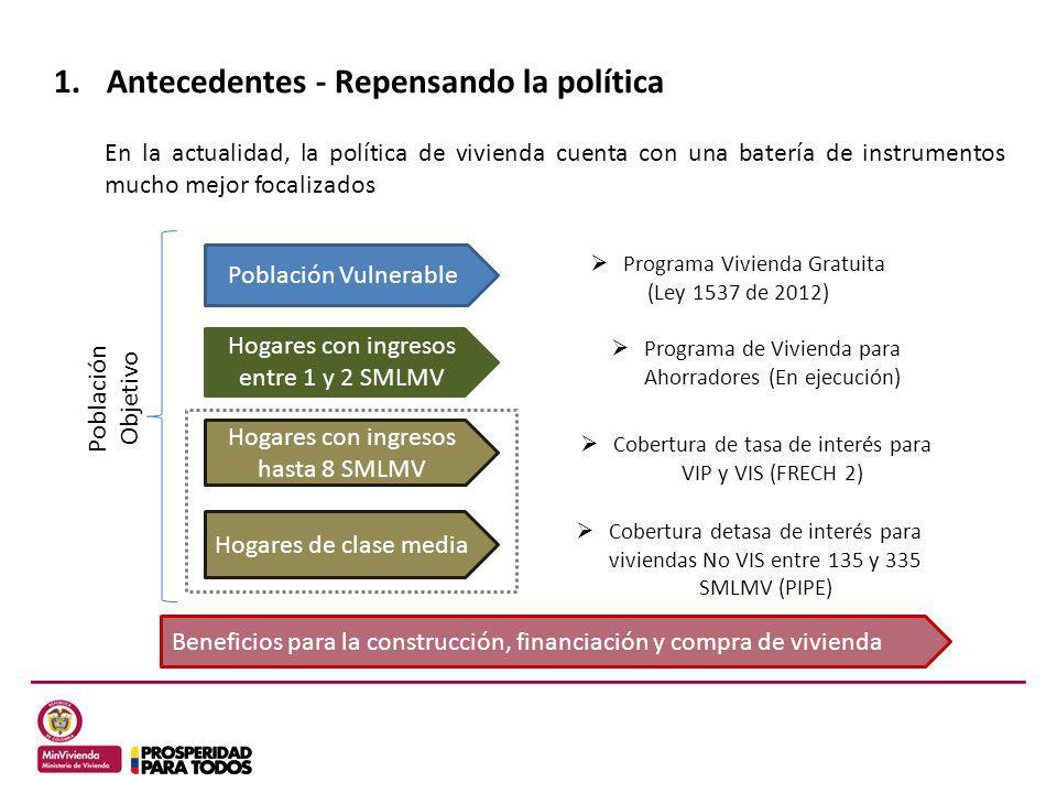 Población Vulnerable Hogares de clase media Hogares con ingresos entre 1 y 2 SMLMV Hogares con ingresos hasta 8 SMLMV Programa Vivienda Gratuita (Ley