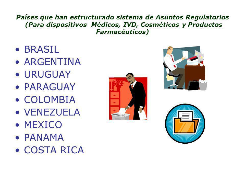 Países que han estructurado sistema de Asuntos Regulatorios (Para dispositivos Médicos, IVD, Cosméticos y Productos Farmacéuticos) BRASIL ARGENTINA UR