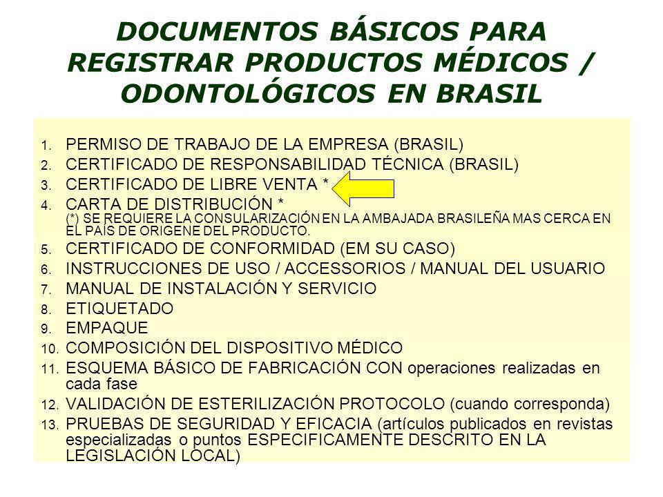 DOCUMENTOS BÁSICOS PARA REGISTRAR PRODUCTOS MÉDICOS / ODONTOLÓGICOS EN BRASIL 1. PERMISO DE TRABAJO DE LA EMPRESA (BRASIL) 2. CERTIFICADO DE RESPONSAB