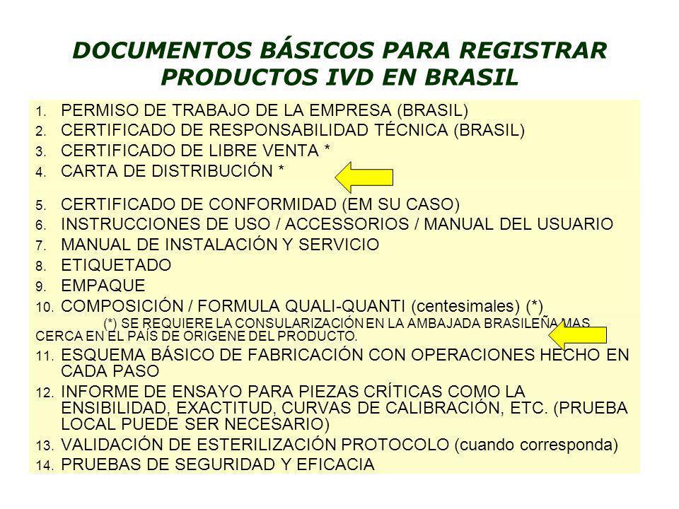 DOCUMENTOS BÁSICOS PARA REGISTRAR PRODUCTOS IVD EN BRASIL 1. PERMISO DE TRABAJO DE LA EMPRESA (BRASIL) 2. CERTIFICADO DE RESPONSABILIDAD TÉCNICA (BRAS