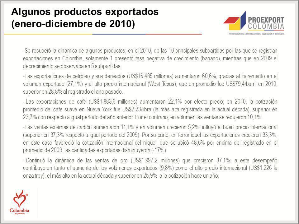 Algunos productos exportados (enero-diciembre de 2010) -Se recuperó la dinámica de algunos productos; en el 2010, de las 10 principales subpartidas po
