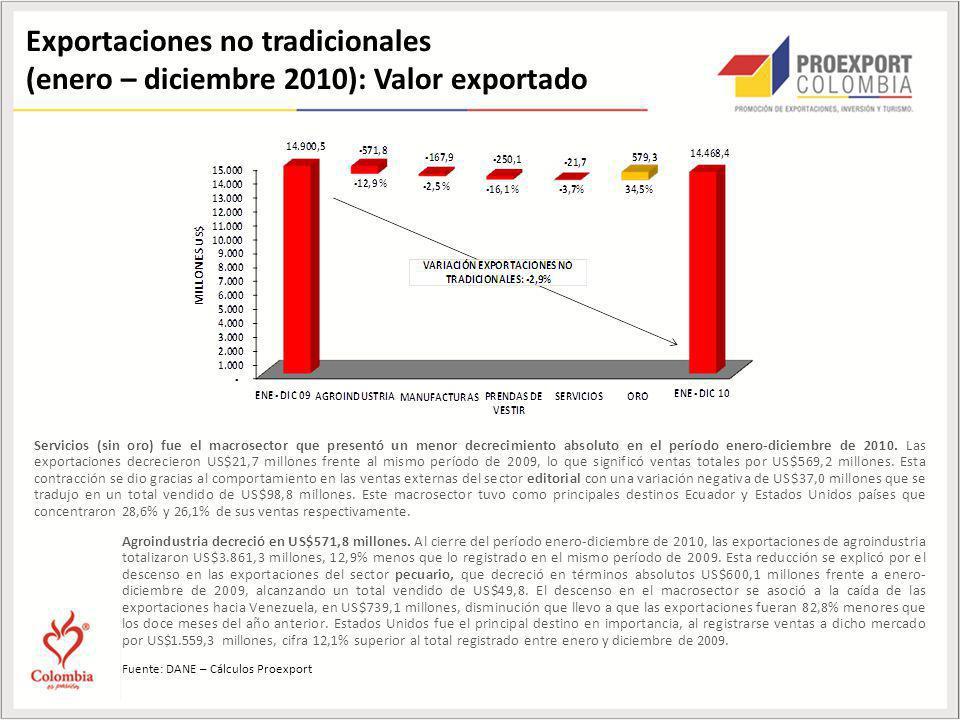 Exportaciones no tradicionales (enero – diciembre 2010): Valor exportado Agroindustria decreció en US$571,8 millones. Al cierre del período enero-dici
